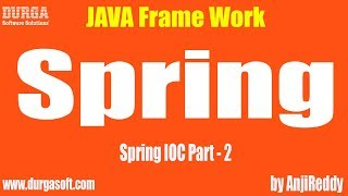 java spring tutorial