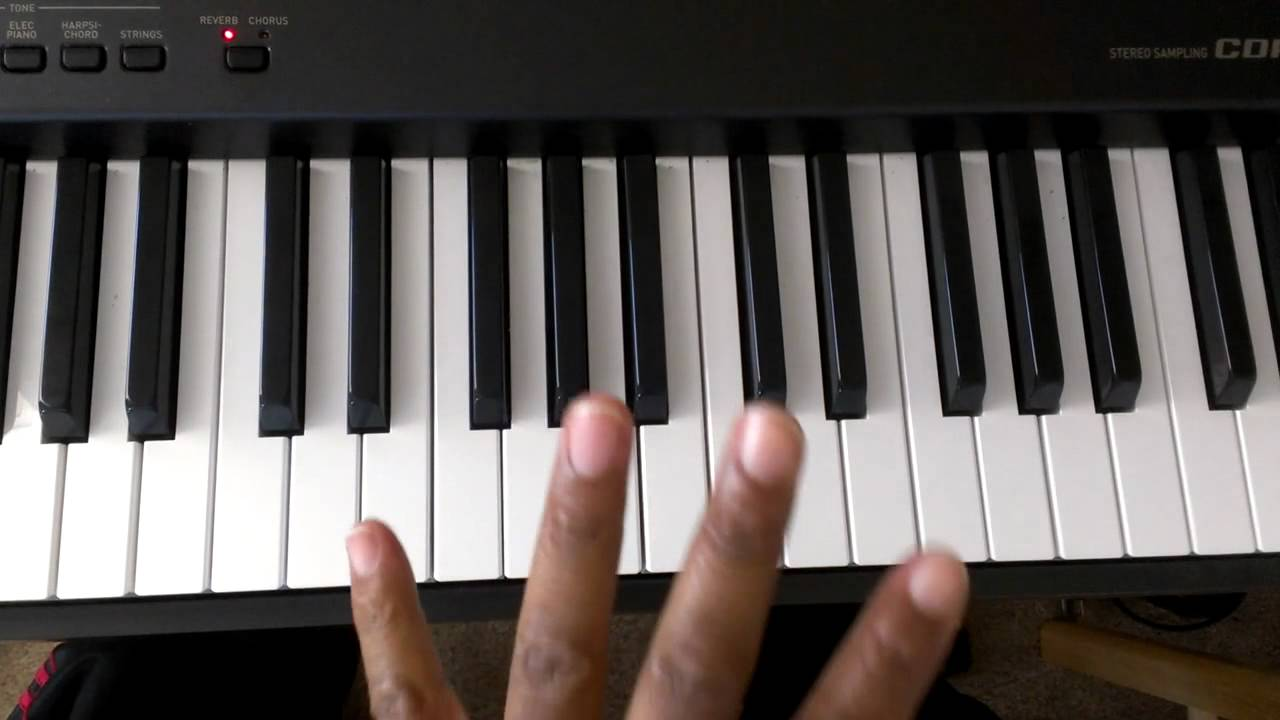 Major scales how to play b major scale on piano right and left major scales how to play b major scale on piano right and left hand hexwebz Images