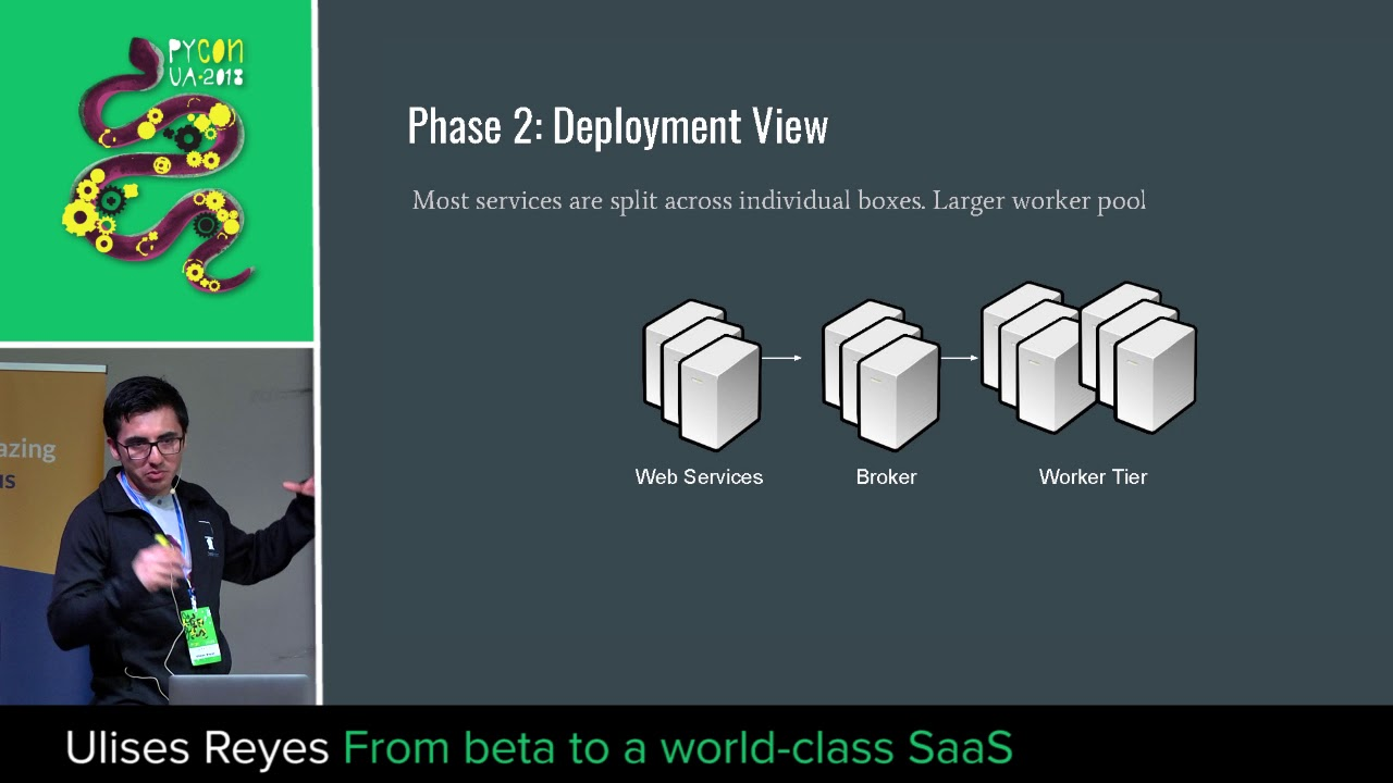 Image from From beta to a world-class SaaS