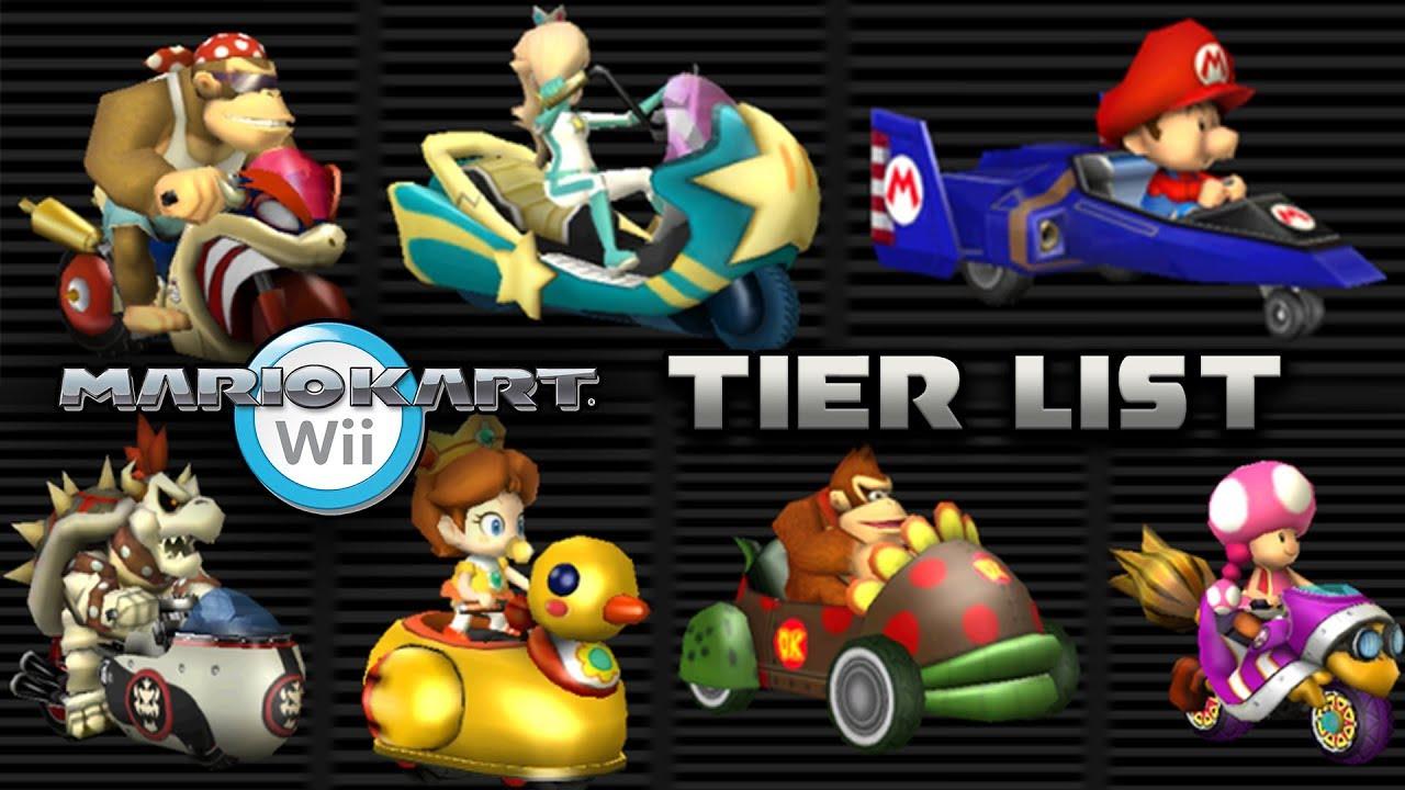 Resultado de imagen para Mario Kart Wii