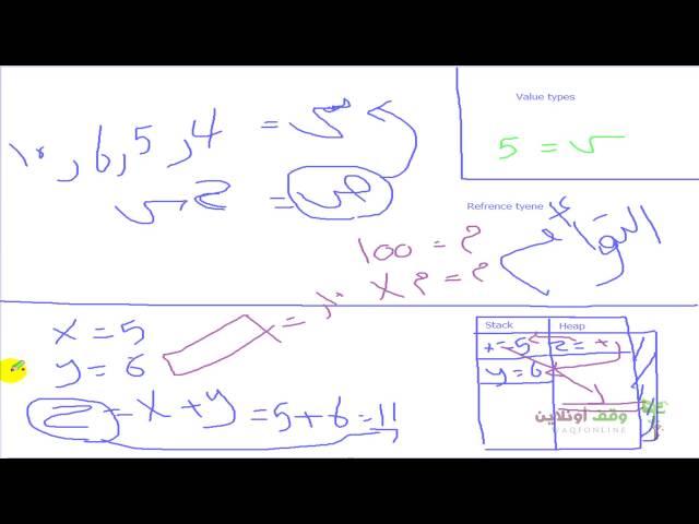 VB 2012- 21- Introduction to Variables مقدمة عن المتغيرات