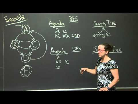 Rec 15   MIT 6.01SC Introduction to Electrical Engineering and Computer Science I, Spring 2011 ...