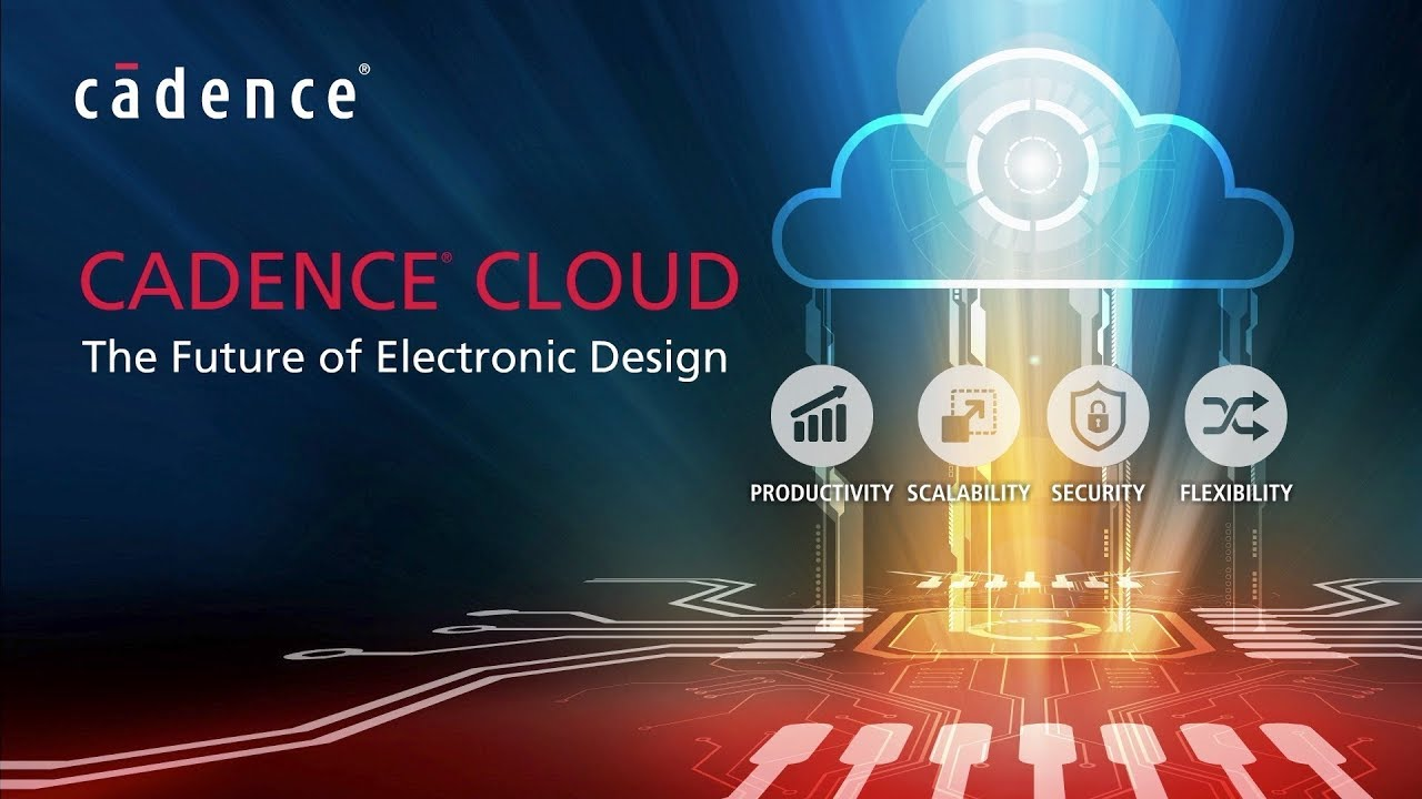 Cadence Cloud – The Future of Electronic Design