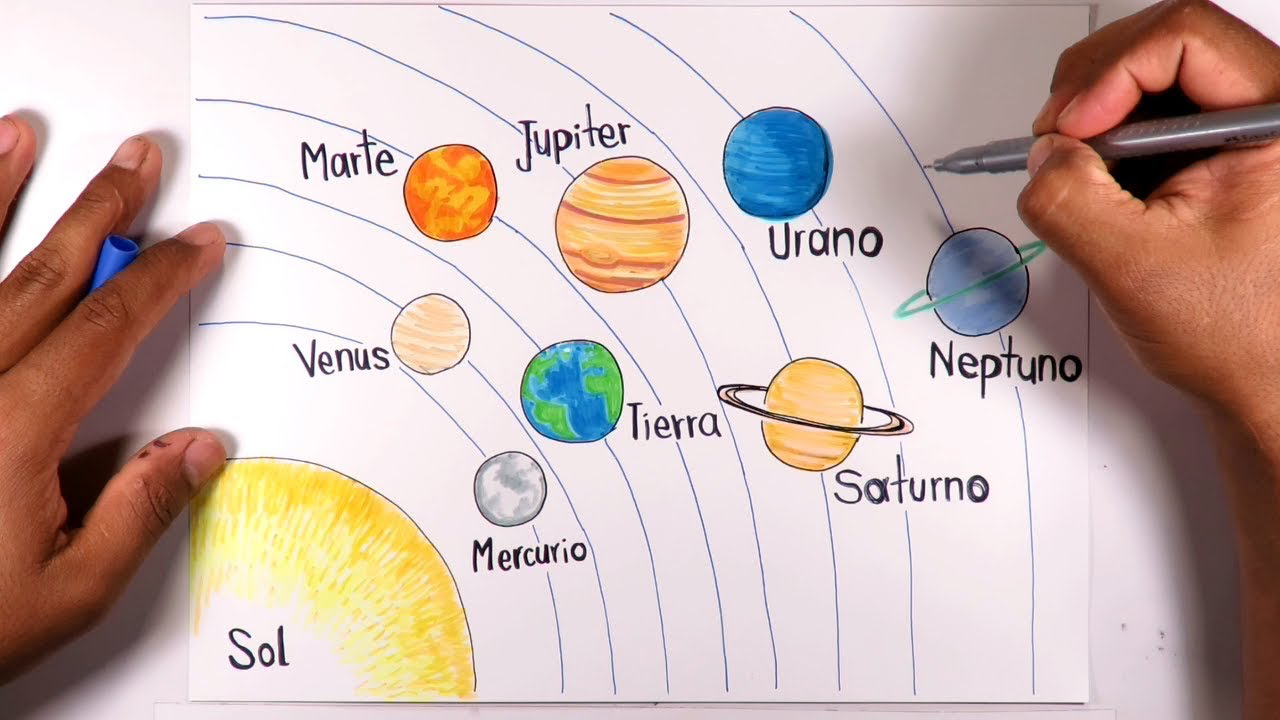 Aprende A Dibujar Y Pintar Facil El Sistema Solar Youtube