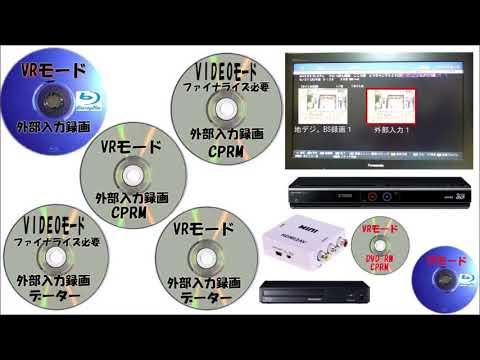 ブルーレイ視聴方法 DVD・BluRay複製方法ではありません
