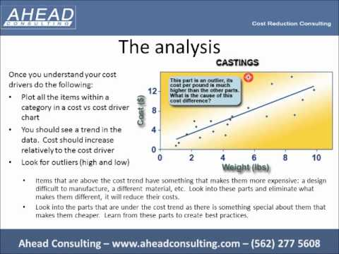 cost reduction analysis Ppt on cost control and cost reduction definition, steps, difference, scope, tools and techniques.