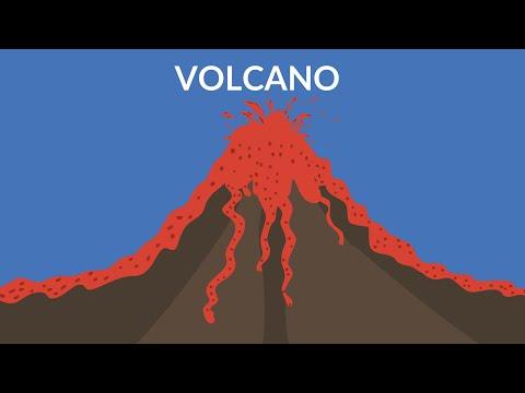 Volcano - video for kids || Volcano eruptions