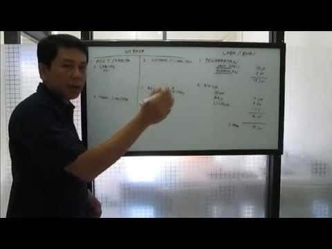 cara-mudah-belajar-akuntansi-dasar-:-jurnal,-keuangan,-online