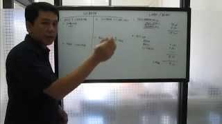 Cara Mudah Belajar Akuntansi Dasar : Jurnal, Keuangan, Online