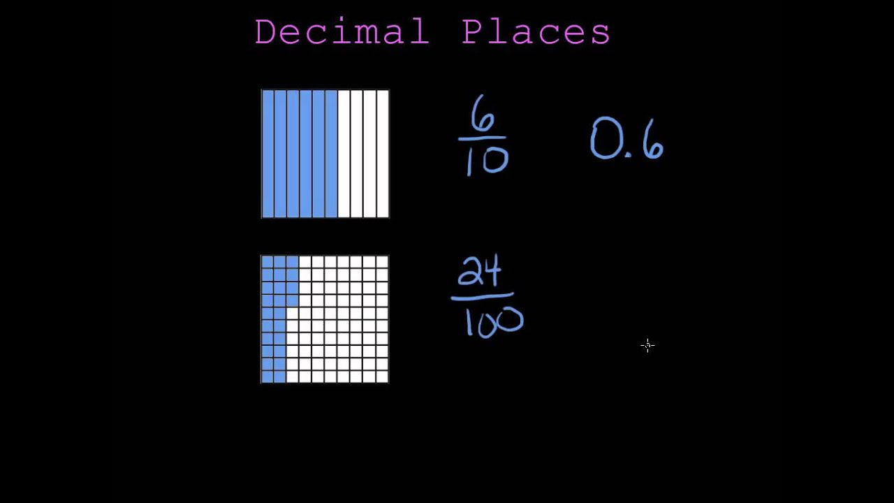 Writing Tenths And Hundredths With Decimalsmp4 Youtube