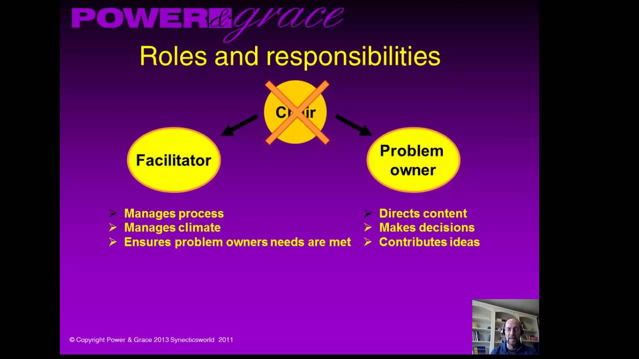 video 7 innovation at work roles and responsibilities video 7 innovation at work roles and responsibilities