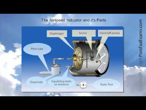 Flight Instruments (PPV)
