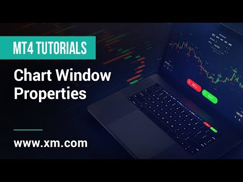 xm.com---mt4-tutorials---chart-window-properties