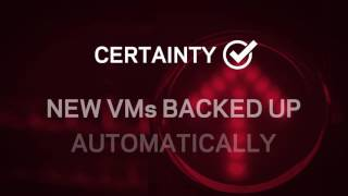 Backup and recovery in Virtual environments