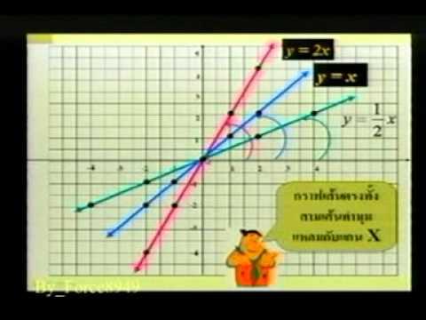คณิตศาสตร์ ม 3 กราฟของสมการเชิงเส้นสองตัวแปร Force8949