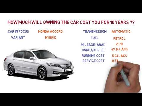 Honda Accord Ownership Cost - Price, Service Cost, Insurance (India Car Analysis)