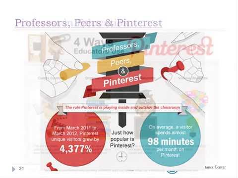 Pinterest in Adult Education