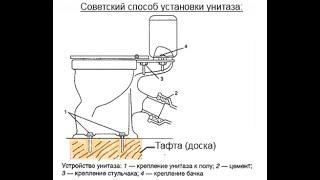 видео Установка унитаза на кафельный пол своими руками