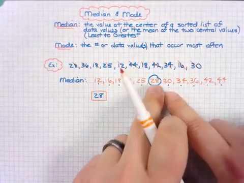 6.SP.3- Median & Mode