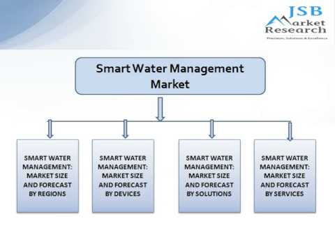 jsb market research temperature management Jsb market research: automotive mems sensor market by type , application & geography - analysis & forecast (2014 - 2020) - the automotive mems sensor market report analyzes the key trends in the market on the basis of the demand in the different applications of automobiles such as advance driver assistance, electronic stability control, electronic control unit, hvac system, safety and security, tire pressure monitoring system, ois camera, and in car-navigation.