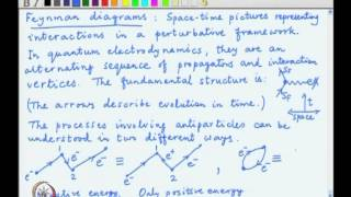 Mod-03 Lec-28 Interactions and formal perturbative theory, The S-matrix and Feynman diagrams