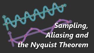 Download Lagu Sampling, Aliasing & Nyquist Theorem mp3