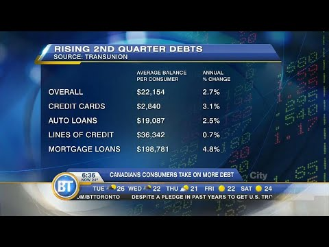Canadian consumer debt loads increasing