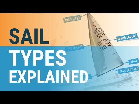 Different Sail Types