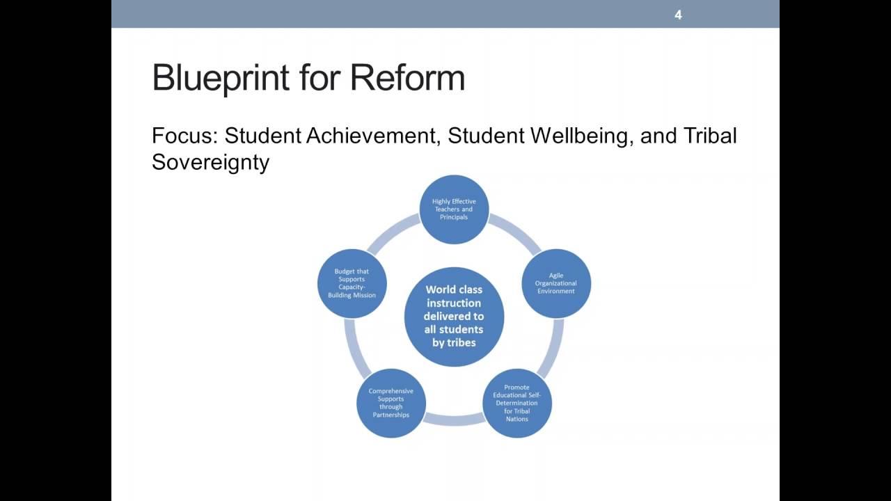 Update on bureau of indian education reorganization youtube update on bureau of indian education reorganization malvernweather Choice Image