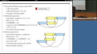 Technische Informatik, Professor Froitzheim, Vorlesung 02, 09.04.2013