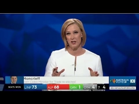 Election Night - Australian Federal Election 2016