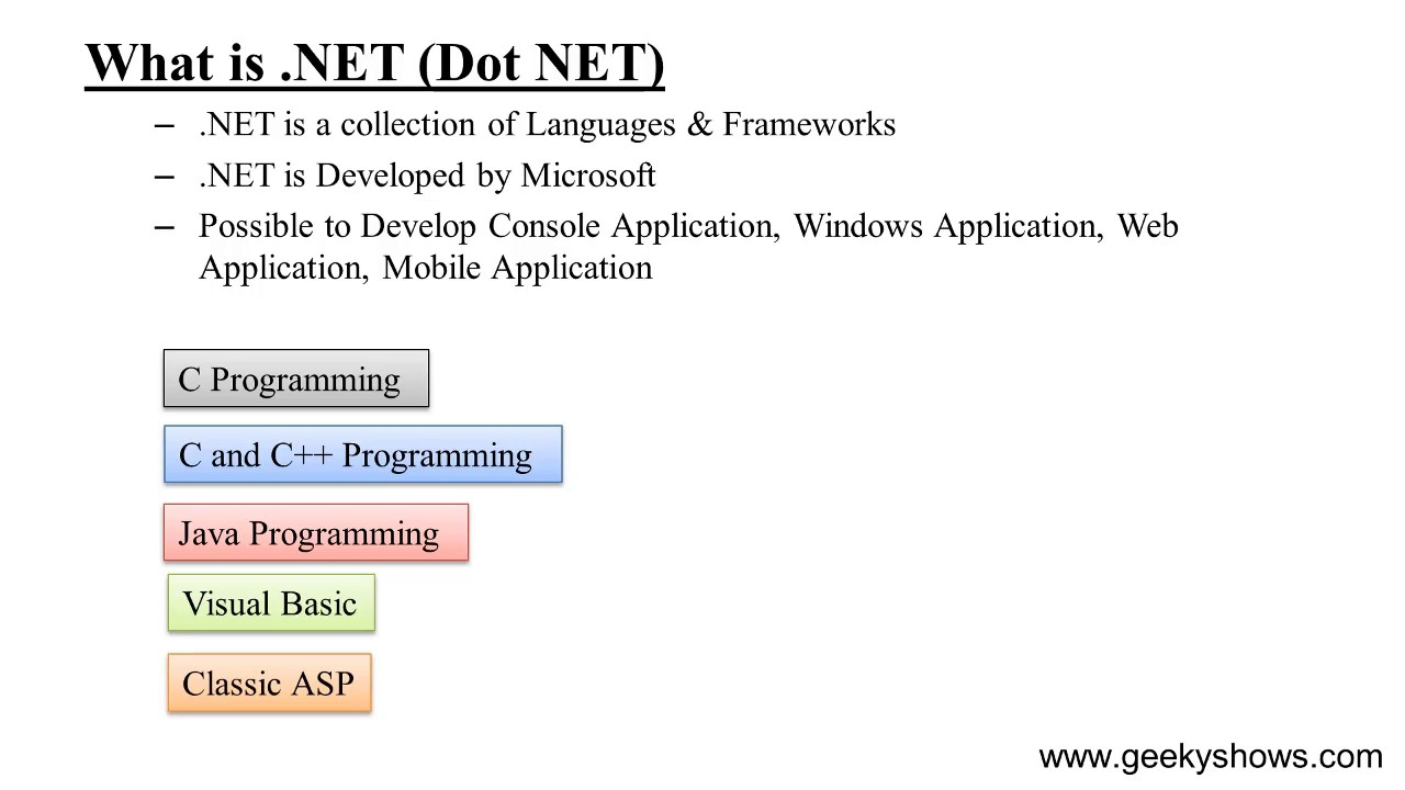 What is net