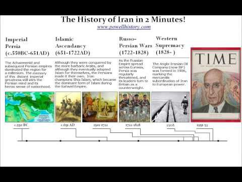 The History of Iran in 2 Minutes!