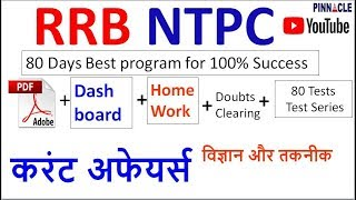 ????8:00 AM RRB NTPC / JE II Current Affairs II Science and Technology II Meenakshi Madam