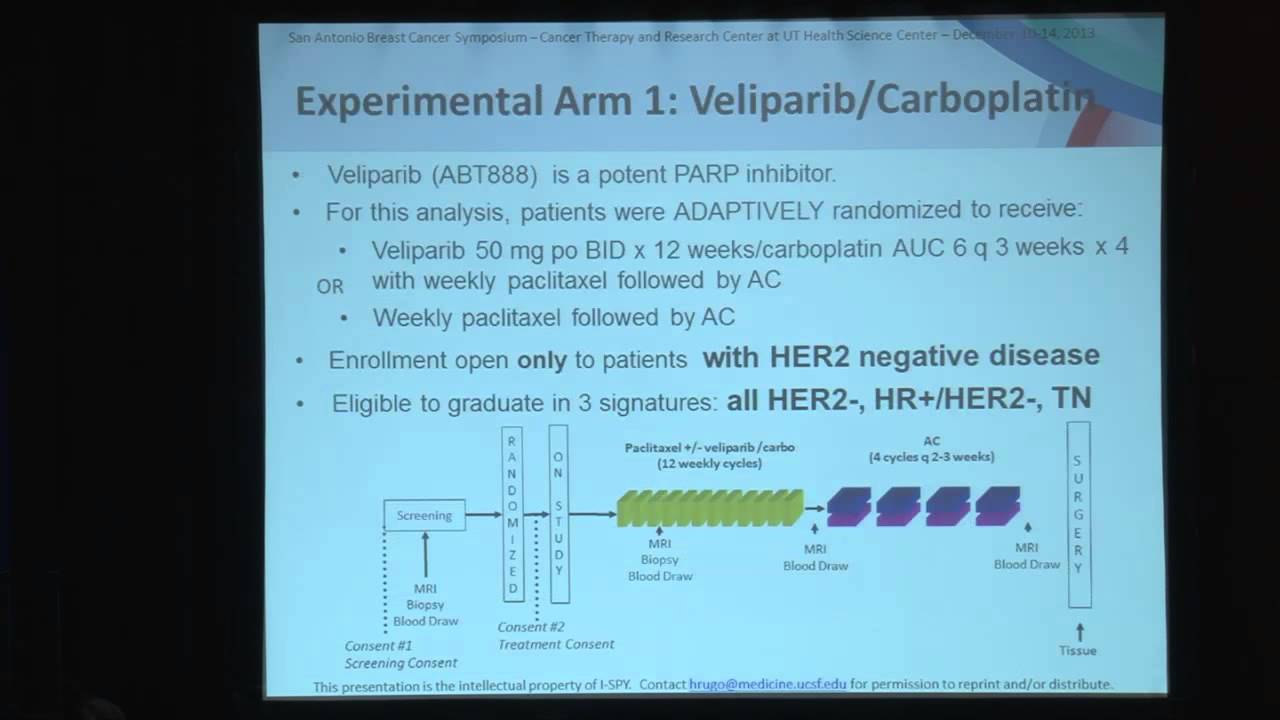 Hope S  Rugo: First efficacy results from the I - SPY 2 TRIAL