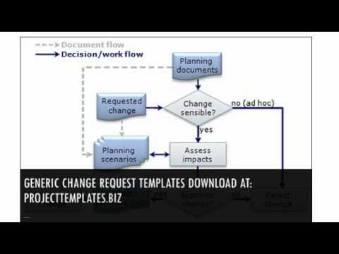 Change Control Process Template - YouTube
