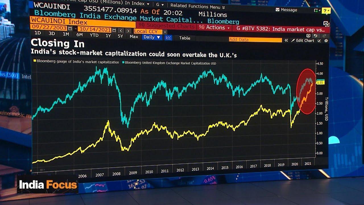 Download Nomura Head of ECM, India Ghogre on India's IPO Boom