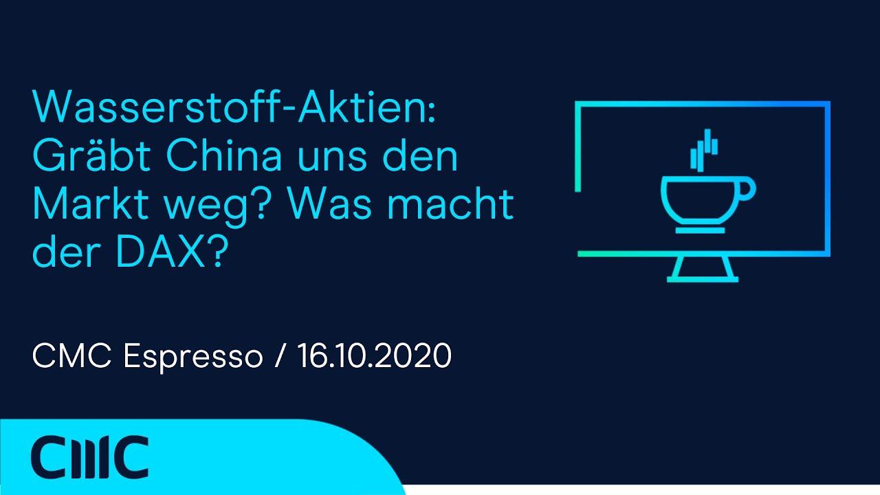 Wasserstoff Aktien China