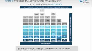 Ramco process manufacturing - future ...