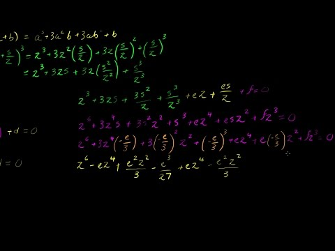 Cubic Formula Proof
