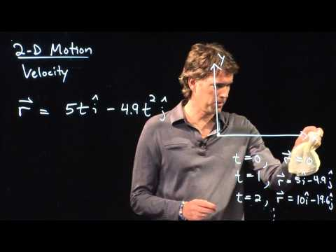 2D Motion and Derivatives