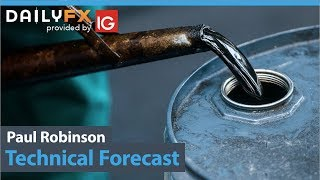 Technical Analysis for US & UK Crude Oil, Gold Price, Dow Jones & More
