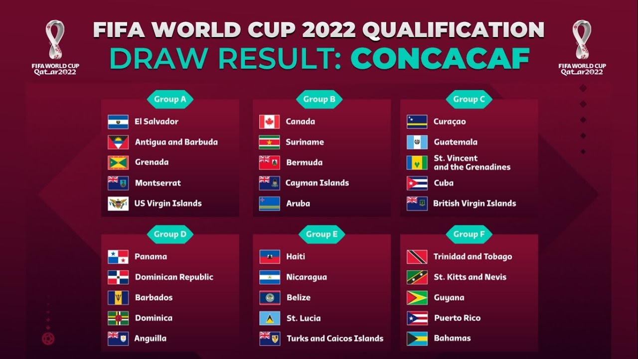 Fifa World Cup 2022 Qualification Concacaf Draw Result Youtube