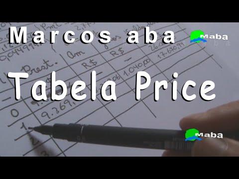 TABELA PRICE  - Sistema de amortização crescente (Matemática Financeira) Solicitado por Aluno
