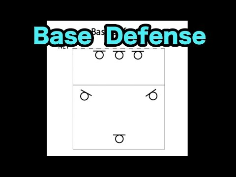 Base Defense (Middle Attacker Defense) - How To Play DEFENSE In VOLLEYBALL Tutorial