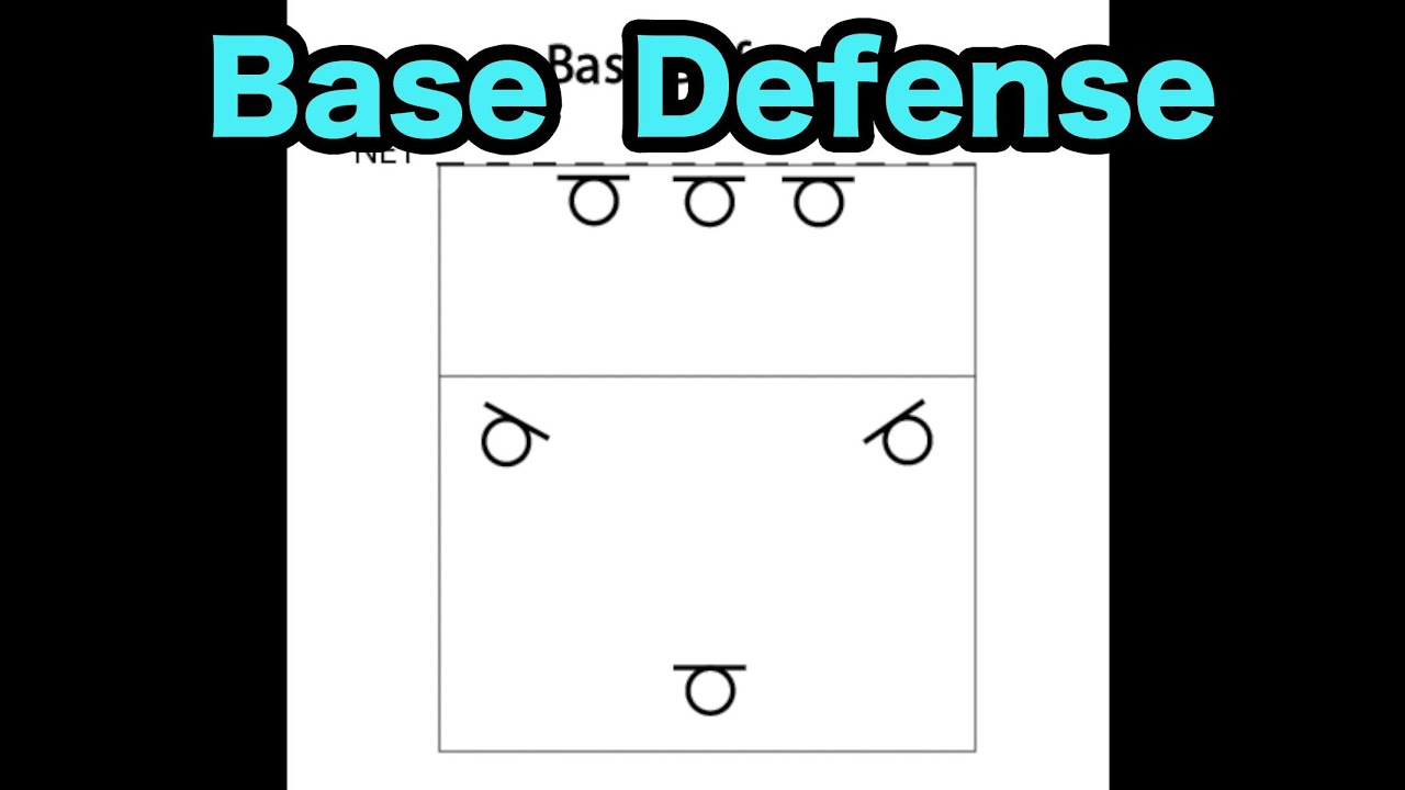 6 2 volleyball offense diagram how to read er rotation explained defense t