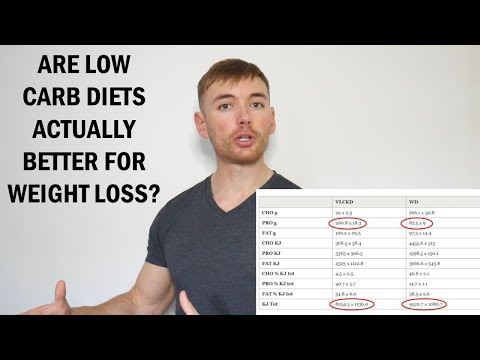 Are Low Carbohydrate Diets Superior For Weight Loss?