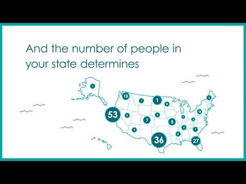 2020 Census: Census Data Tells Us How Many People Live In Each State