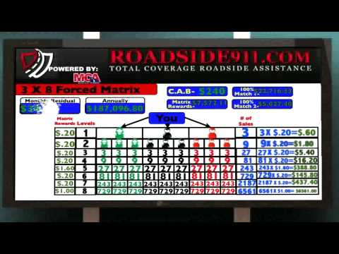 Make Money with MCA | is MCA a Scam | MCA Matrix