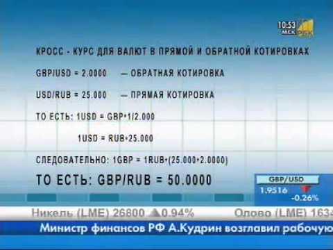 Конвертер валют онлайн. Конвертер валют Украины онлайн по